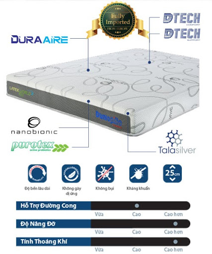 Đệm cao su Dunlopillo Latex World Eco 8
