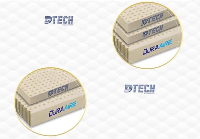 công nghệ sản xuất đệm cao su Dunlopillo 3